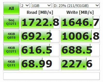 Performance WD bLue NVME